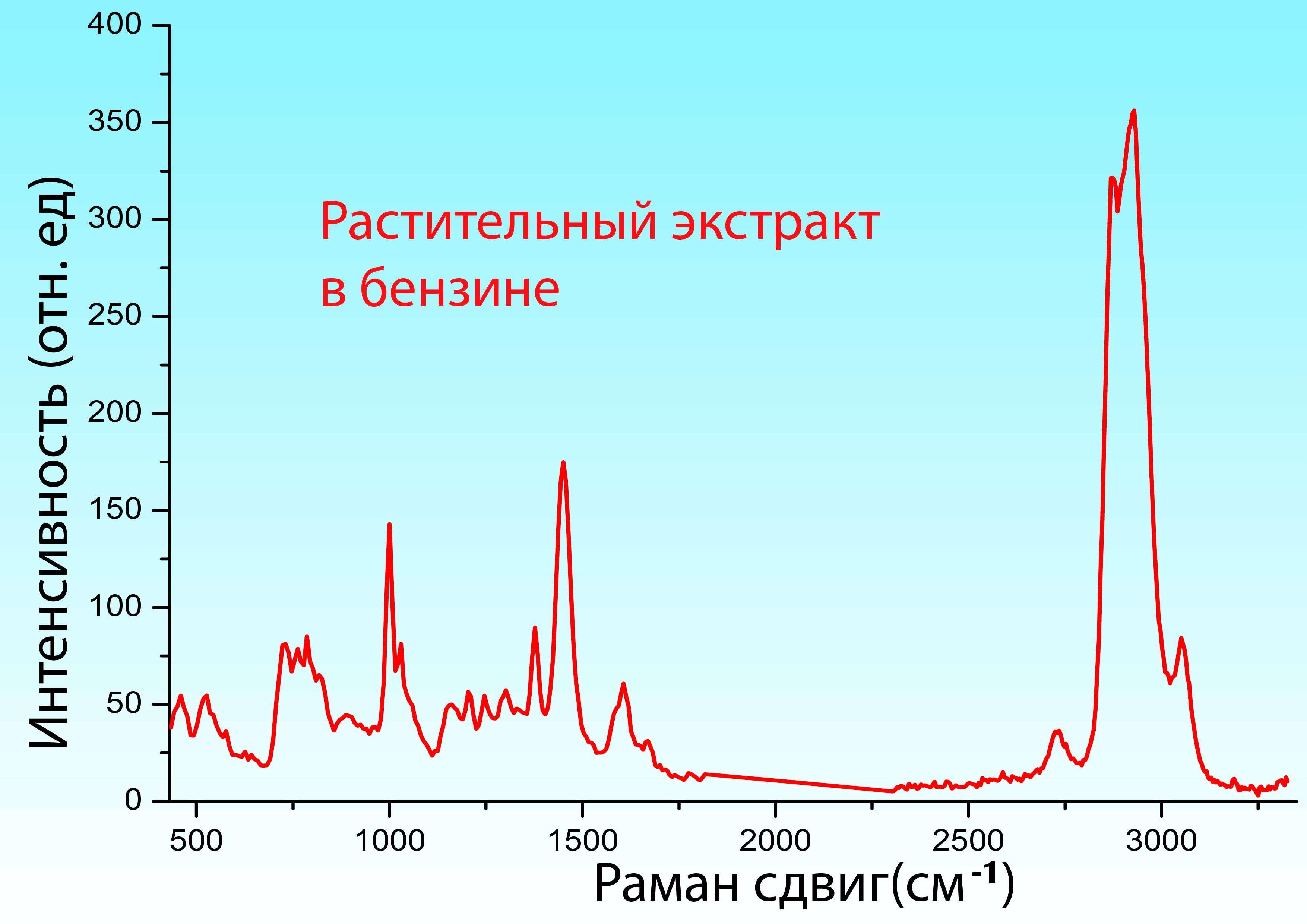 чай с бензином_1064