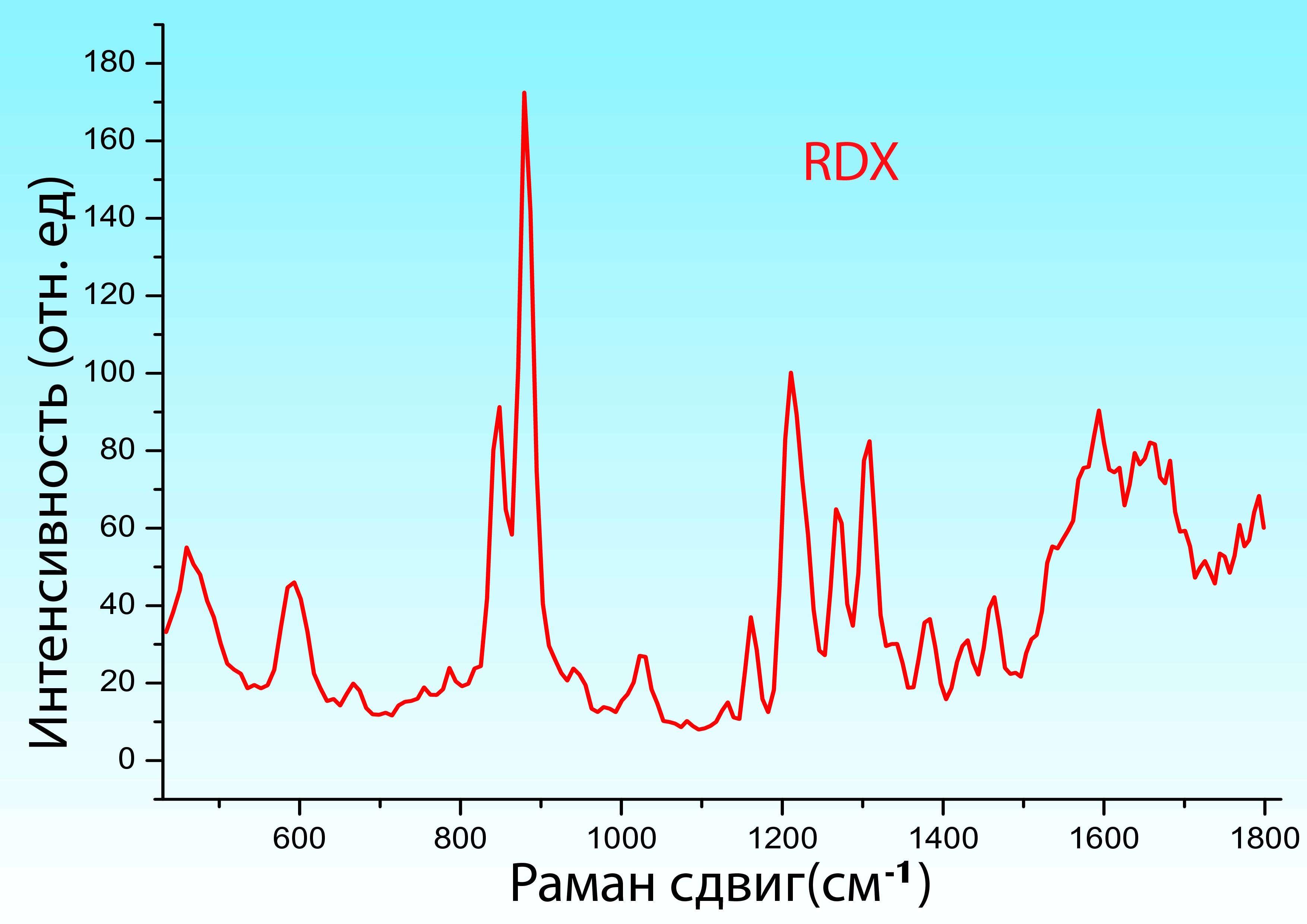 rdx-левый пик_1064